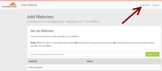 cloudfare add site manual